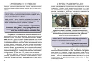 Электронная версия первой книги по управлению отказами оборудования доступна в цветном исполнении