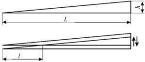 Рисунок 59 – Визуализация механических колебаний