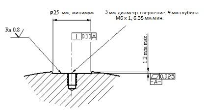 Рисунок 83 – Требования к месту установки датчика при помощи шпильки