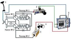 Схема диагностирования технического состояния аксиально-поршневого насоса