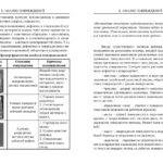 Книга «Управление отказами оборудования. Часть I: Расследование и учет»