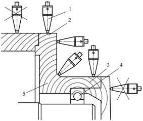 Рисунок 95 – Распространение ударных импульсов в корпусных деталях механизма и расположение датчика при измерении