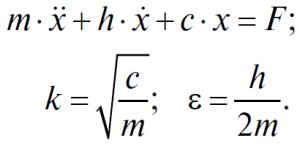 Уравнение колебательного процесса