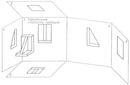 Расположение объекта относительно основных плоскостей проекции