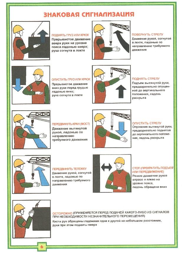 Знаковая сигнализация