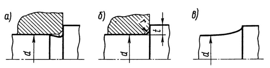 Конструкции переходных участков валов