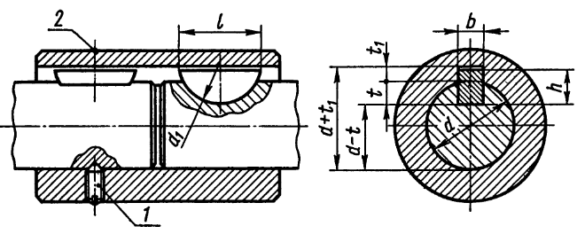 Соединение сегментной шпонкой