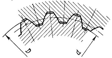 Эвольвентное шлицевое соединение
