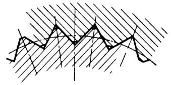 Треугольное шлицевое соединение