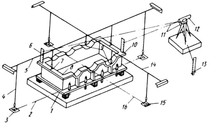 Рисунок 7.2 — Базы при выверке корпуса редуктора