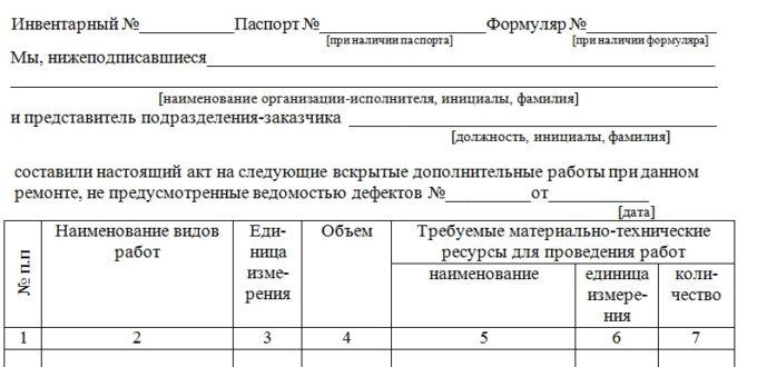 Приложение 10. Форма акта на вскрытые дополнительные работы