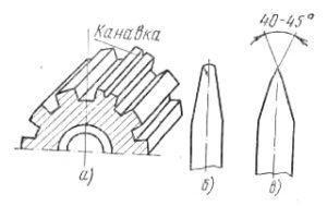 Рисунок 2.2 – Ремонт шлицев раздачей