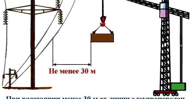 При расстоянии менее 30 м от линии электропередач работы производят по наряд-допуску