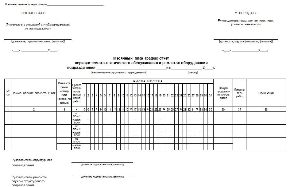 Приложение 12. Форма месячного плана-графика-отчета периодического технического обслуживания и ремонтов оборудования