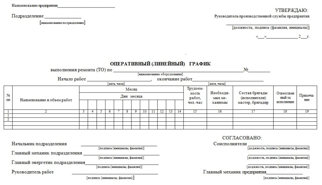 Приложение 13. Форма оперативного (линейного) графика выполнения ремонта (ТО)