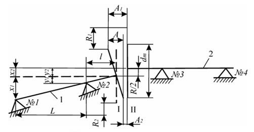 Рисунок 2.4 – Схема центровки валов