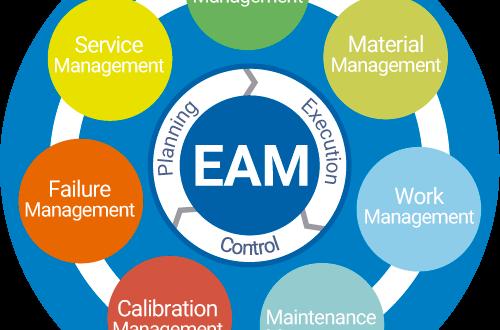 Разработка свободного программного обеспечения класса EAM