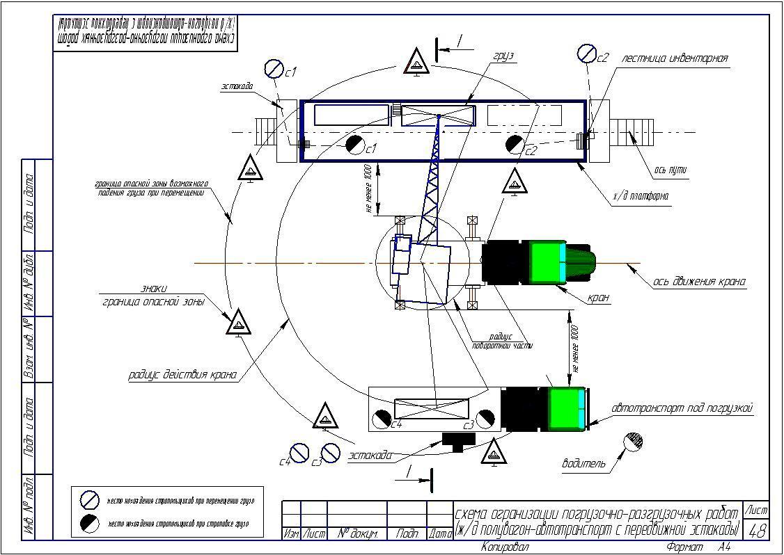 Погрузочно-разгрузочные работы и складирование грузов
