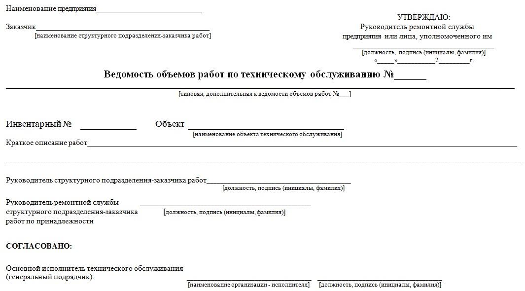 Приложение 8. Формы страниц ведомости объёмов работ