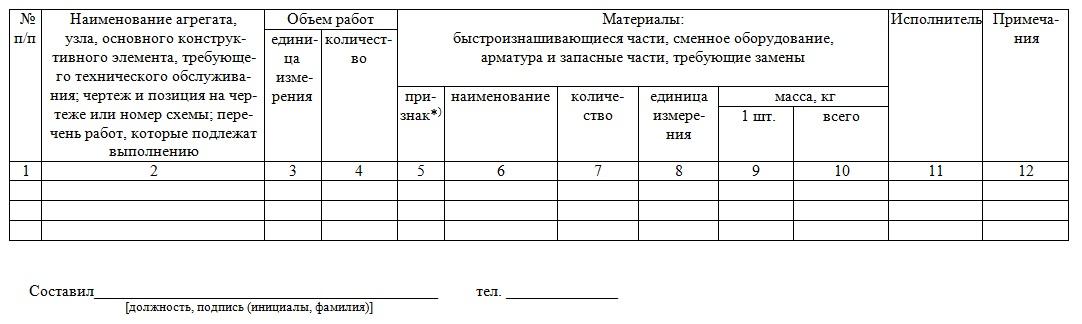 8.2 Форма второй и последующих страниц ведомости объемов работ