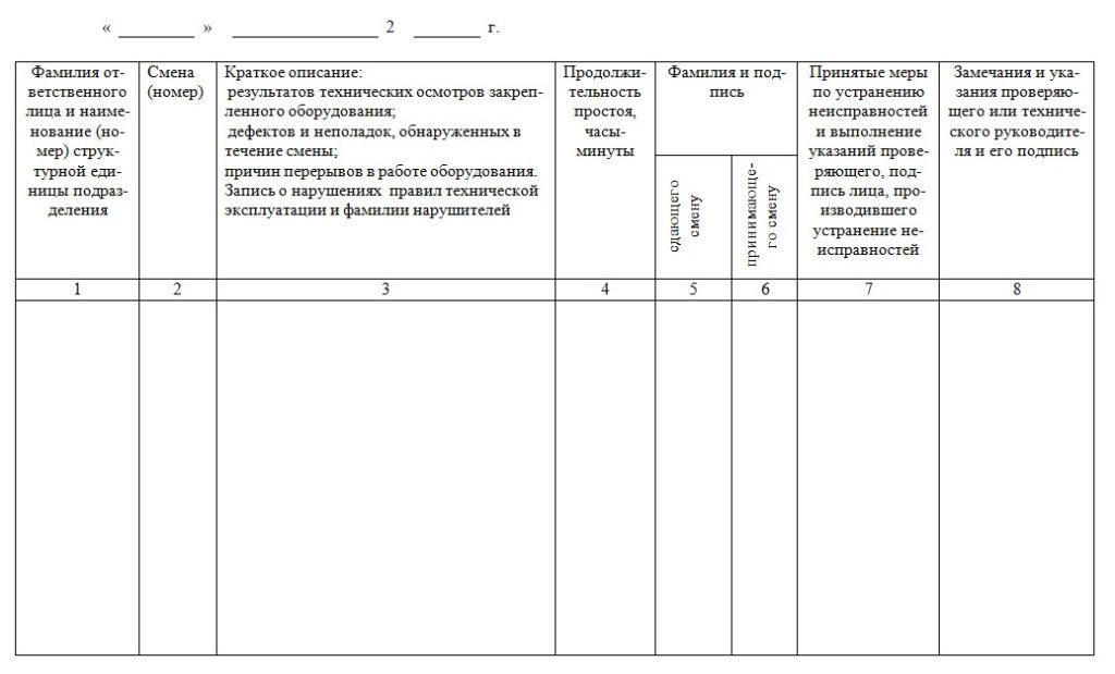 Форма третьей и последующих страниц журнала приемки и сдачи смен эксплуатационным персоналом
