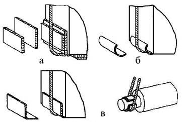 Строповка грузов обвязкой с использованием проставок