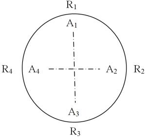 Круговая диаграмма для центровки