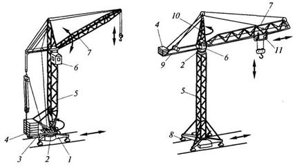 Рабочие движение башенных кранов