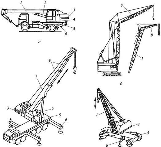 Классификация стреловых кранов по виду ходового устройства