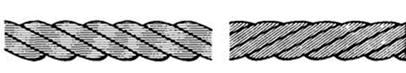 Типы свивки стальных канатов