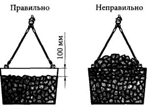 Правила заполнения тары