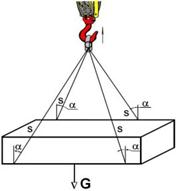 Схема натяжения стропа