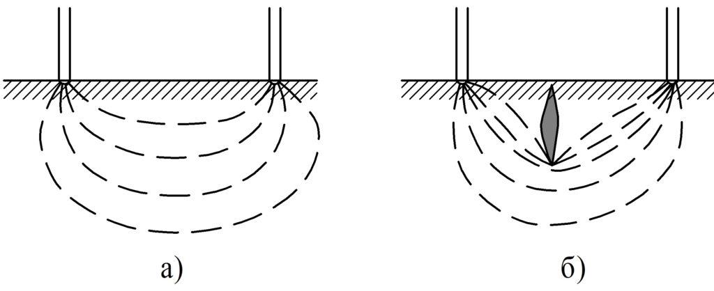 Схема влияния дефекта на электрический потенциал