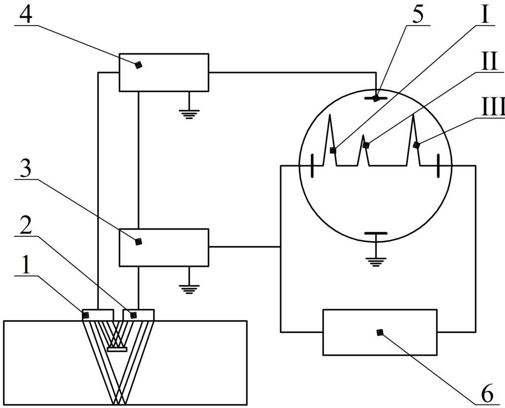 Блок схема импульсного ультразвукового дефектоскопа