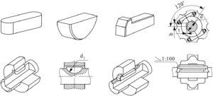 Рисунок 14 – Виды шпоночных соединений