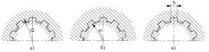Рисунок 15 – Виды центрирования прямобочных шлицевых соединений
