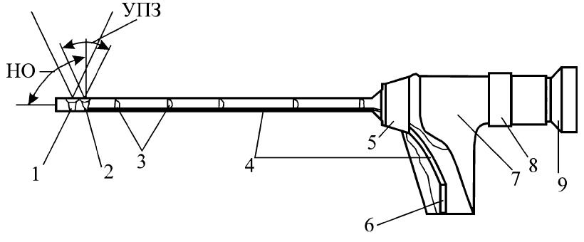 Схема бороскопа
