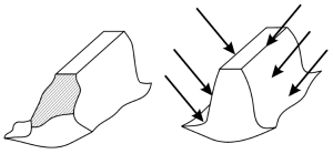 Износ зубчатых передач