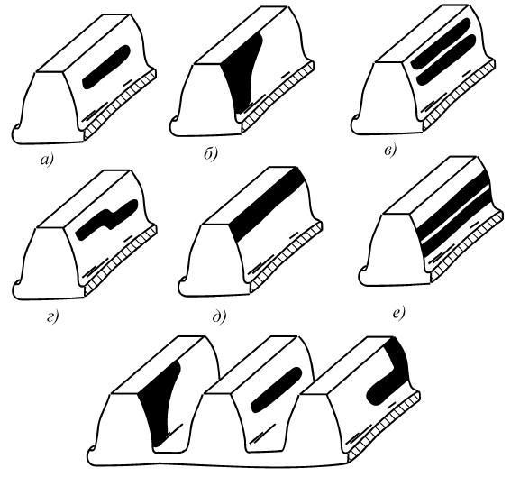 Соответствие пятен контакта и качества сборки цилиндрических зубчатых передач