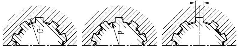 Виды центрирования прямобочных шлицевых соединений