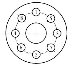 Последовательность затяжки фланцевых резьбовых соединений