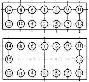 Последовательность затяжки полосовых и прямоугольных резьбовых соединений
