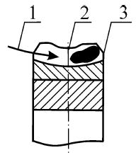 Оптимальное начальное пятно контакта, применяемое в модернизированных редукторах 2Ч-40М, 2Ч-63М, 2Ч-80М