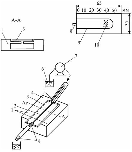 Схема получения феррограмм аналитического феррографа
