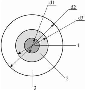 Пояснение к использованию метода бумажной хроматографии
