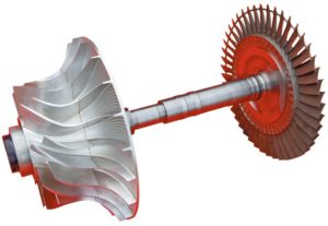 Рисунок 5 – Механизмы роторного типа