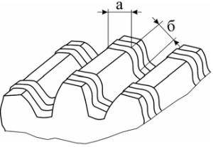 Схема прокатывания пластинки или проволочек