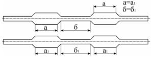 Проверка бокового зазора прокатыванием проволочек или пластинки из свинца