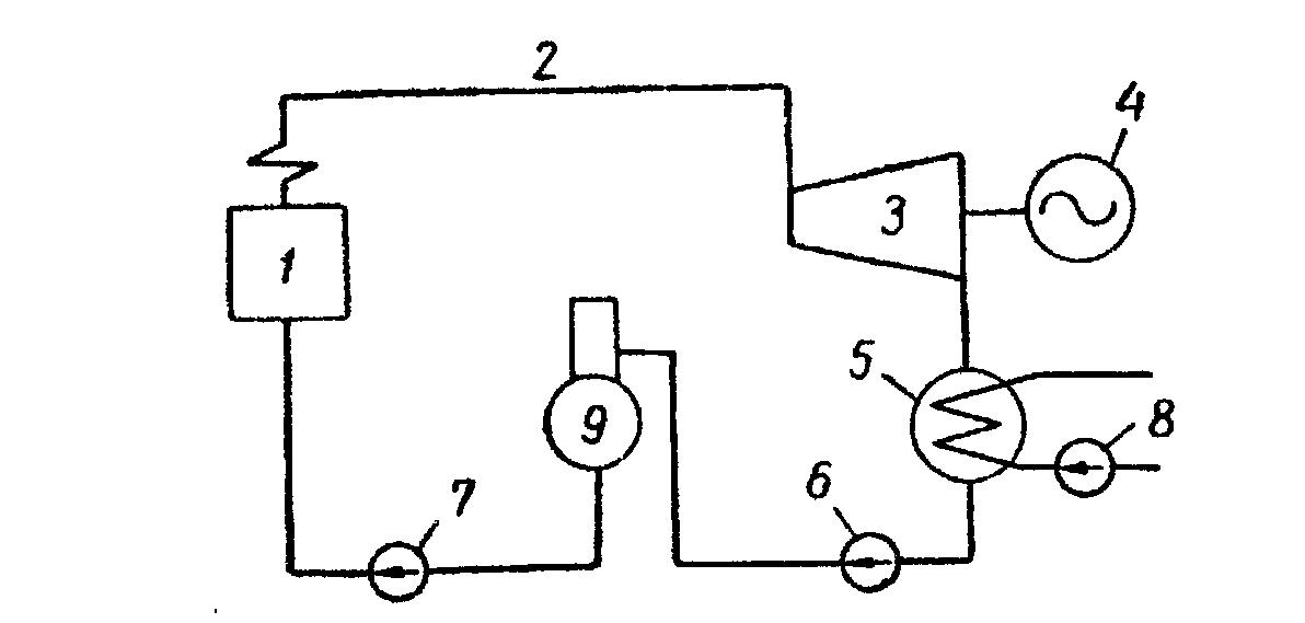 Рис. 1. Принципиальная схема ТЭС: 1 – паровой котел; 2 – трубопроводы; 3 – турбина; 4 – генератор; 5 – конденсатор; 6,7,8 – насос; 8 – деаэратор