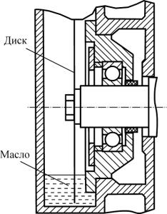 Конструкция смазки подшипникового узла ведомого вала (существующая, со стороны двигателя насоса HV)
